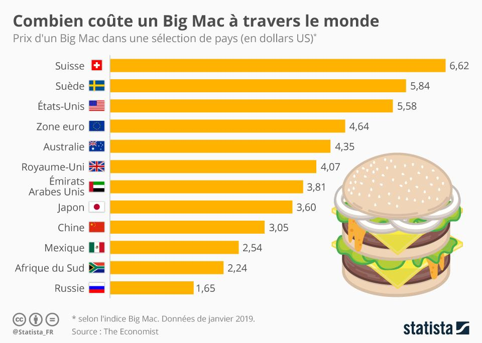 Big mac2
